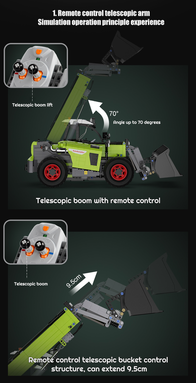 CaDA C61051 Technic Remote Control Multi function LoaderBuilding Blocks Toy Set